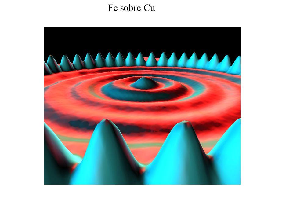¿Podemos ver átomos? Átomos de Níquel Imágenes obtenidas con Microscopio de Barrido de Efecto Túnel
