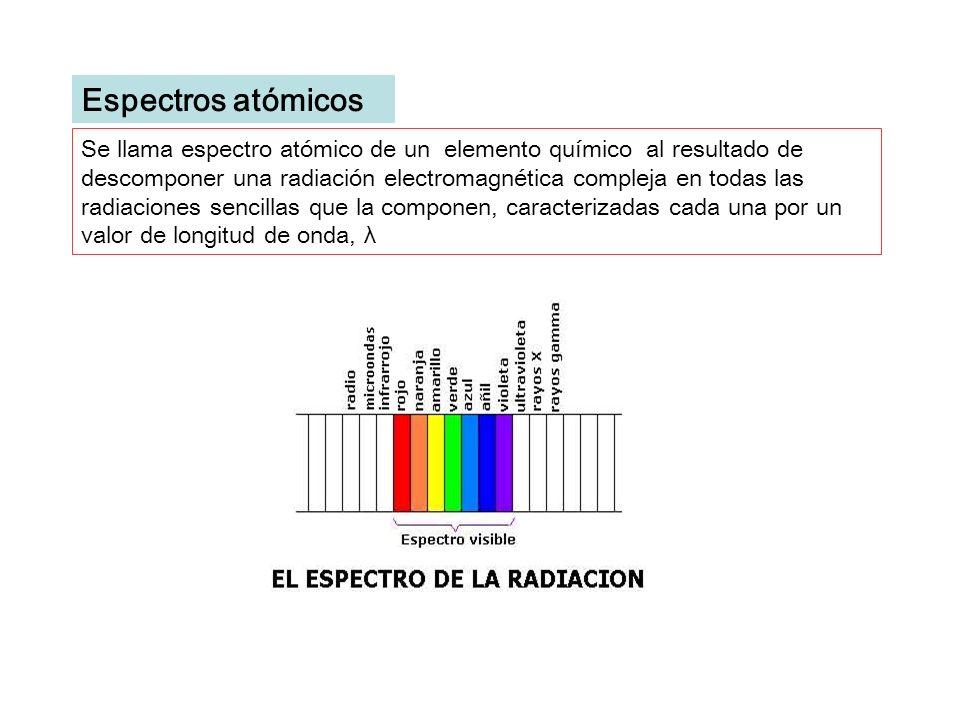 Espectros atómicos Se llama espectro atómico de un elemento químico al resultado de descomponer una radiación electromagnética compleja en todas las radiaciones sencillas que la componen, caracterizadas cada una por un valor de longitud de onda, λ