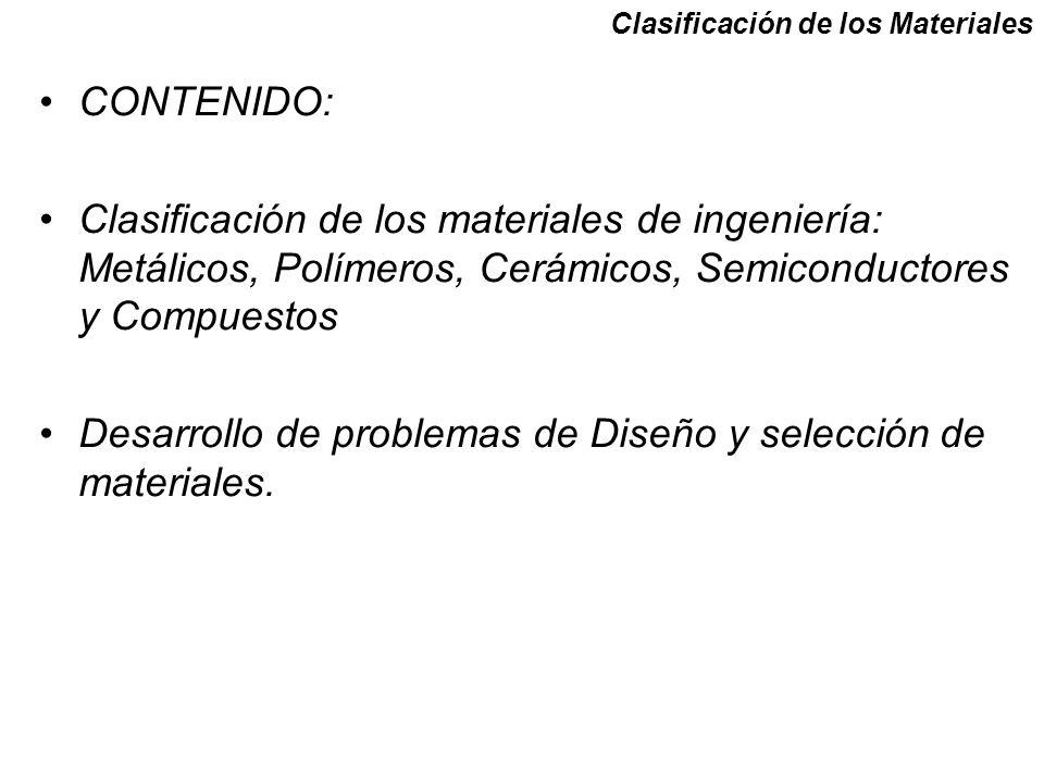 Clasificación de los Materiales CONTENIDO: Clasificación de los materiales de ingeniería: Metálicos, Polímeros, Cerámicos, Semiconductores y Compuesto
