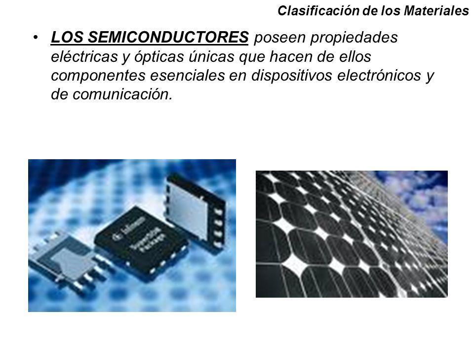 Clasificación de los Materiales LOS COMPUESTOS son mezclas de materiales que proporcionan combinaciones únicas de propiedades mecánicas y físicas que no pueden encontrarse en ningún material por si solo.