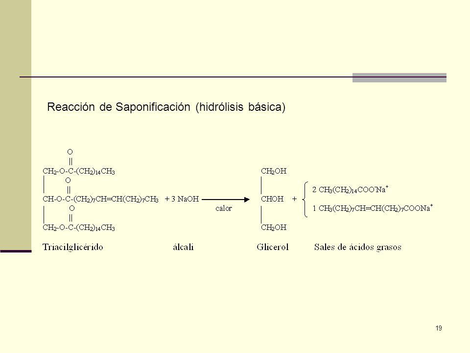 19 Reacción de Saponificación (hidrólisis básica)