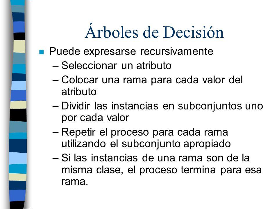 Árboles de Decisión n Puede expresarse recursivamente –Seleccionar un atributo –Colocar una rama para cada valor del atributo –Dividir las instancias