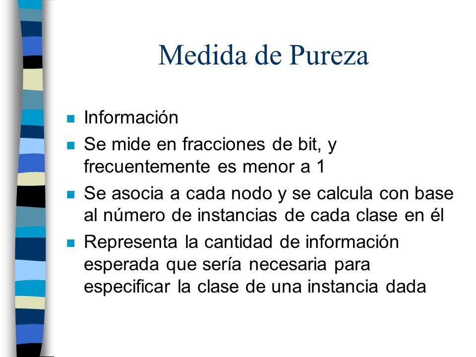 Medida de Pureza n Información n Se mide en fracciones de bit, y frecuentemente es menor a 1 n Se asocia a cada nodo y se calcula con base al número d
