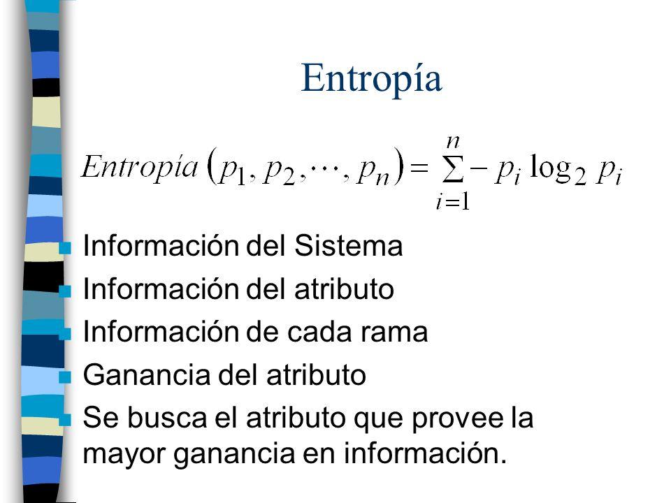 Entropía n Información del Sistema n Información del atributo n Información de cada rama n Ganancia del atributo n Se busca el atributo que provee la