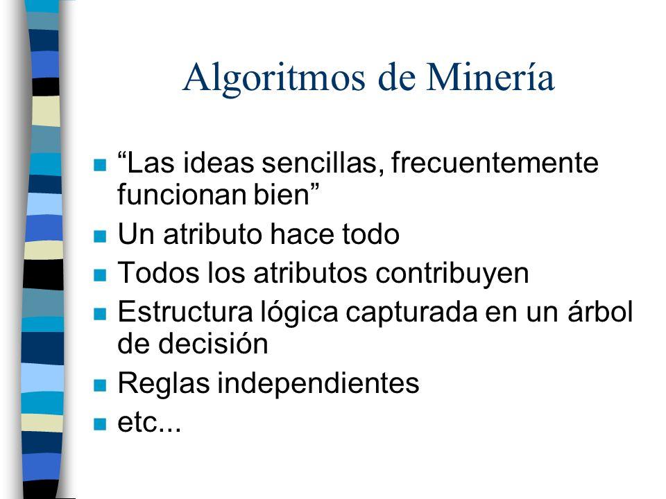 Algoritmos de Minería n Las ideas sencillas, frecuentemente funcionan bien n Un atributo hace todo n Todos los atributos contribuyen n Estructura lógi
