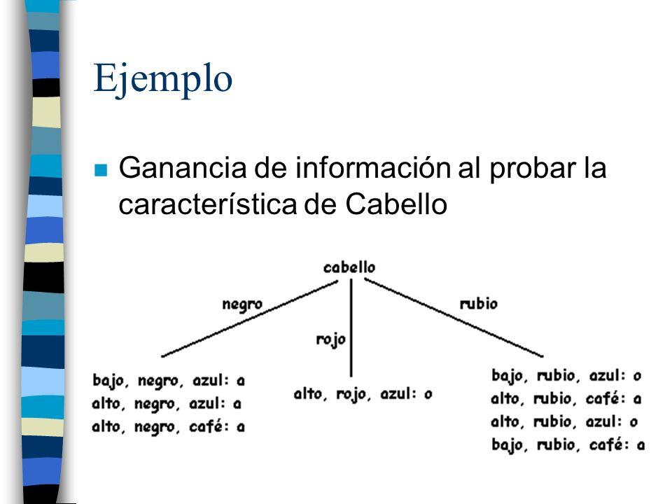 Ejemplo n Ganancia de información al probar la característica de Cabello