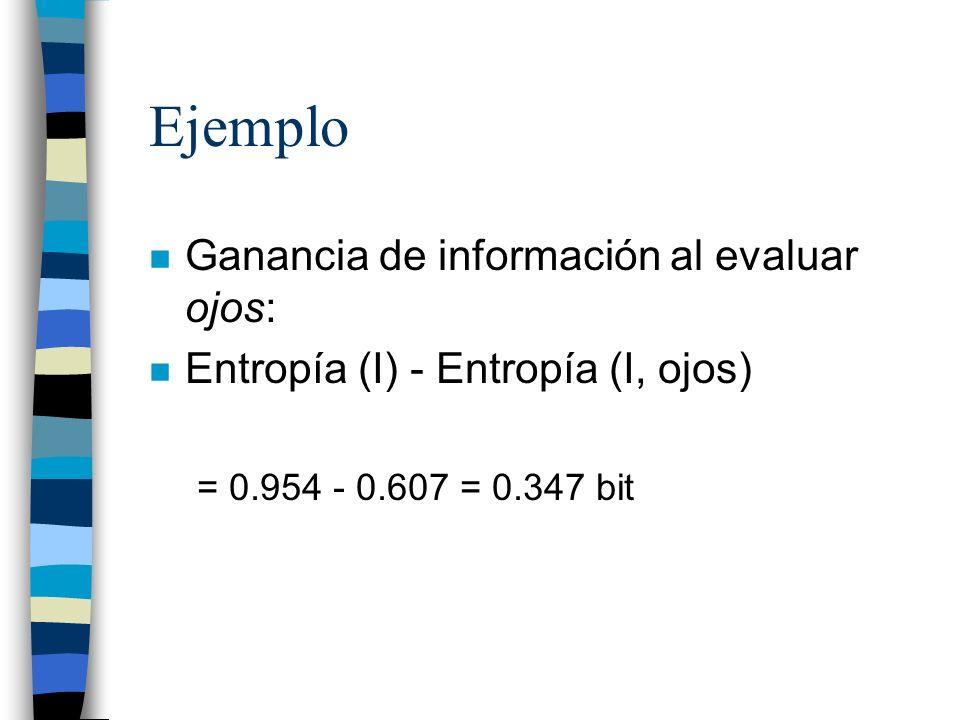 Ejemplo n Ganancia de información al evaluar ojos: n Entropía (I) - Entropía (I, ojos) = 0.954 - 0.607 = 0.347 bit
