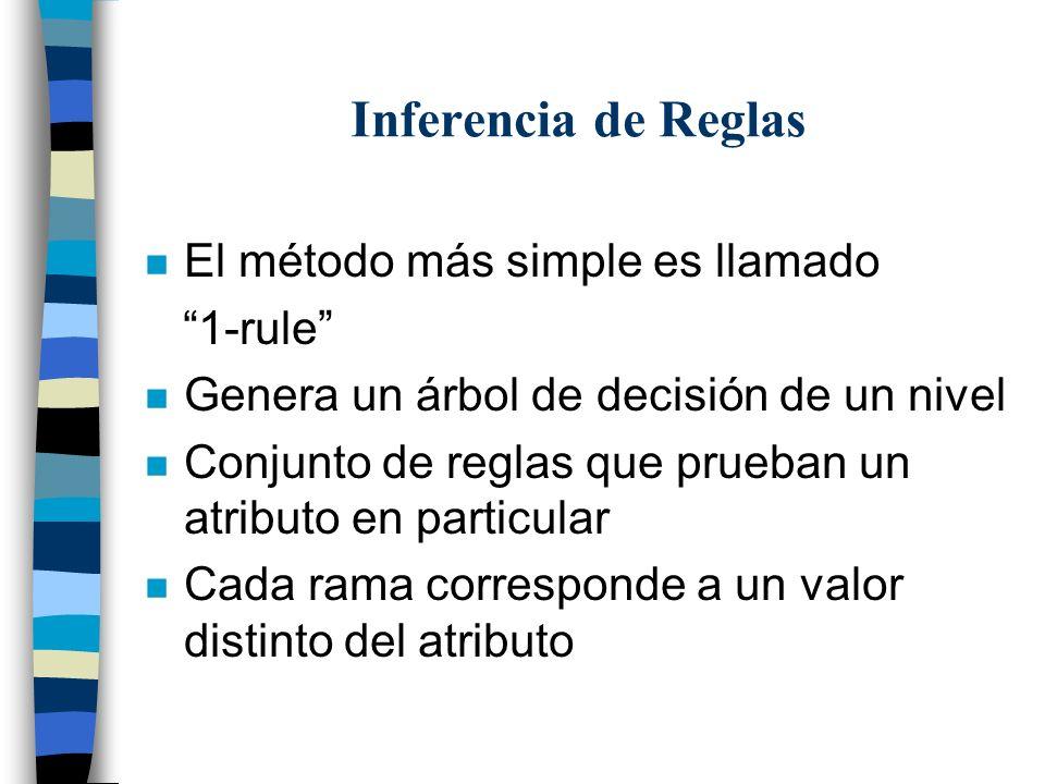 Inferencia de Reglas n El método más simple es llamado 1-rule n Genera un árbol de decisión de un nivel n Conjunto de reglas que prueban un atributo e