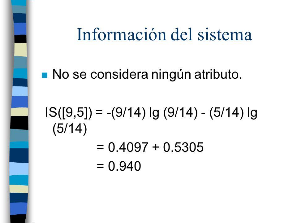 Información del sistema n No se considera ningún atributo. IS([9,5]) = -(9/14) lg (9/14) - (5/14) lg (5/14) = 0.4097 + 0.5305 = 0.940