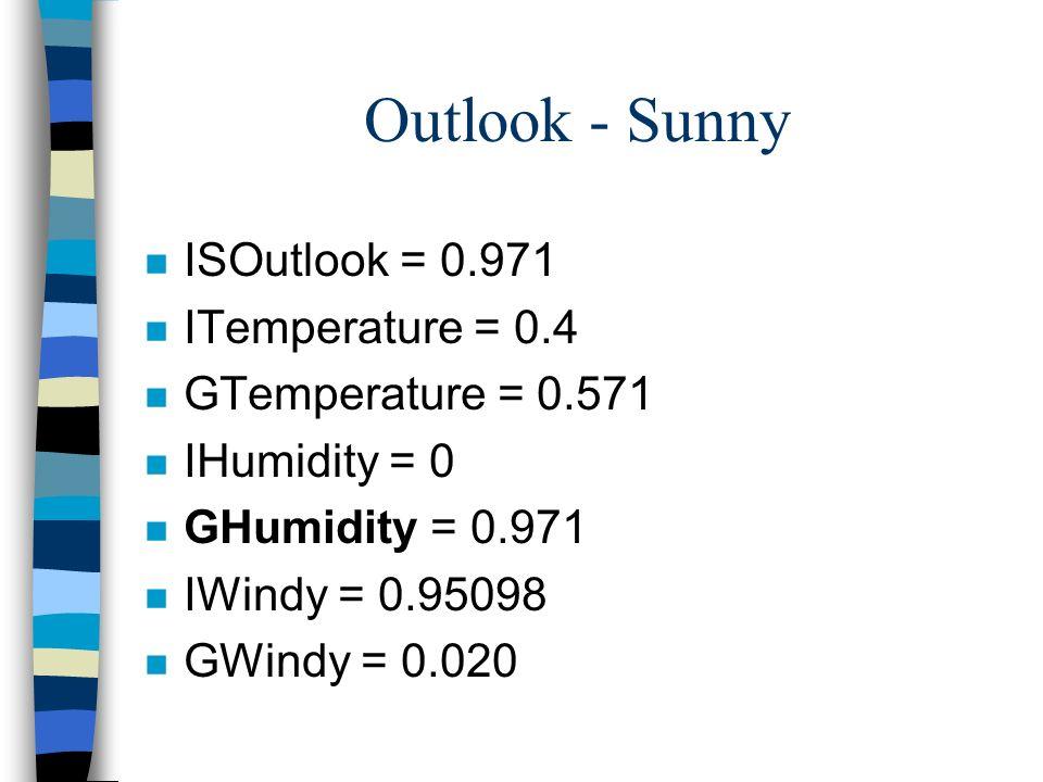 Outlook - Sunny n ISOutlook = 0.971 n ITemperature = 0.4 n GTemperature = 0.571 n IHumidity = 0 n GHumidity = 0.971 n IWindy = 0.95098 n GWindy = 0.02