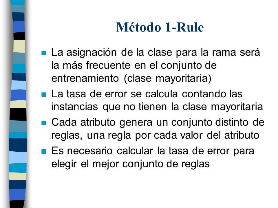 Método 1-Rule n La asignación de la clase para la rama será la más frecuente en el conjunto de entrenamiento (clase mayoritaria) n La tasa de error se