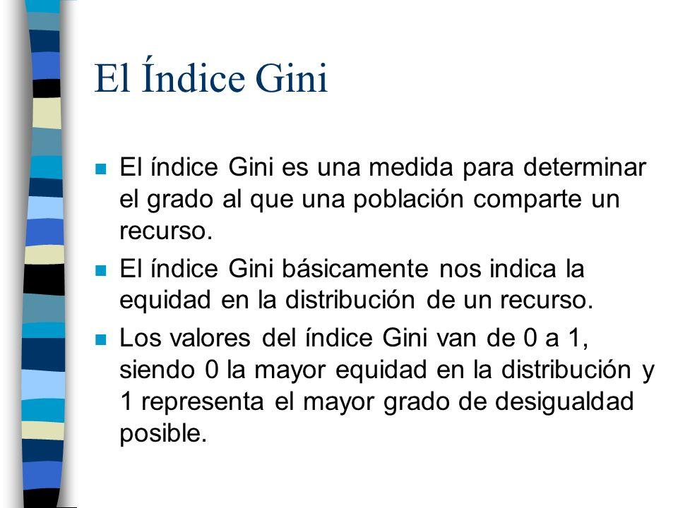 El Índice Gini n El índice Gini es una medida para determinar el grado al que una población comparte un recurso. n El índice Gini básicamente nos indi