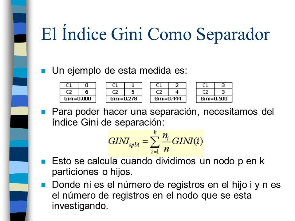 El Índice Gini Como Separador n Un ejemplo de esta medida es: n Para poder hacer una separación, necesitamos del índice Gini de separación: n Esto se