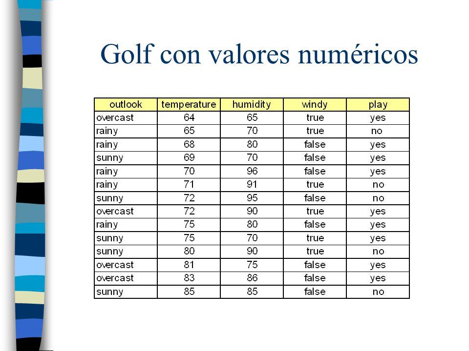 Golf con valores numéricos