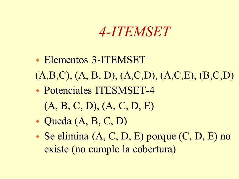 4-ITEMSET w Elementos 3-ITEMSET (A,B,C), (A, B, D), (A,C,D), (A,C,E), (B,C,D) w Potenciales ITESMSET-4 (A, B, C, D), (A, C, D, E) w Queda (A, B, C, D) w Se elimina (A, C, D, E) porque (C, D, E) no existe (no cumple la cobertura)