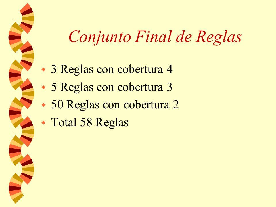 Conjunto Final de Reglas w 3 Reglas con cobertura 4 w 5 Reglas con cobertura 3 w 50 Reglas con cobertura 2 w Total 58 Reglas