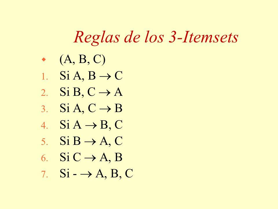 Reglas de los 3-Itemsets w (A, B, C) 1. Si A, B C 2. Si B, C A 3. Si A, C B 4. Si A B, C 5. Si B A, C 6. Si C A, B 7. Si - A, B, C