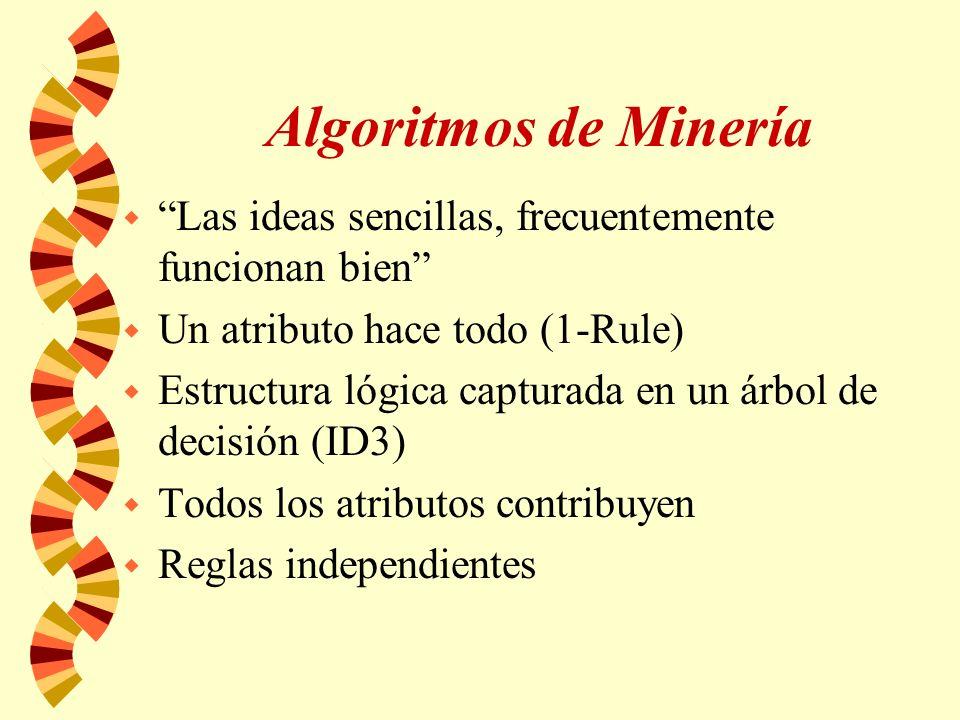 Algoritmos de Minería w Las ideas sencillas, frecuentemente funcionan bien w Un atributo hace todo (1-Rule) w Estructura lógica capturada en un árbol de decisión (ID3) w Todos los atributos contribuyen w Reglas independientes