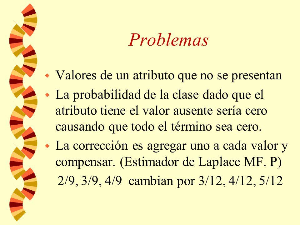 Problemas w Valores de un atributo que no se presentan w La probabilidad de la clase dado que el atributo tiene el valor ausente sería cero causando que todo el término sea cero.