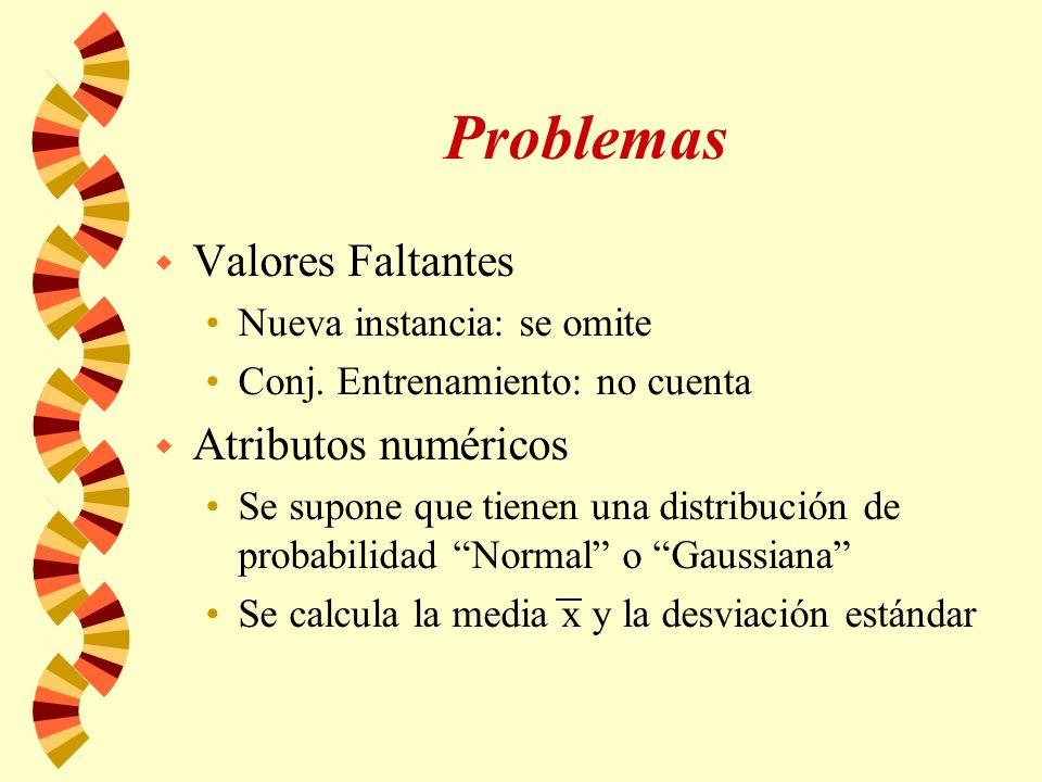 Problemas w Valores Faltantes Nueva instancia: se omite Conj.
