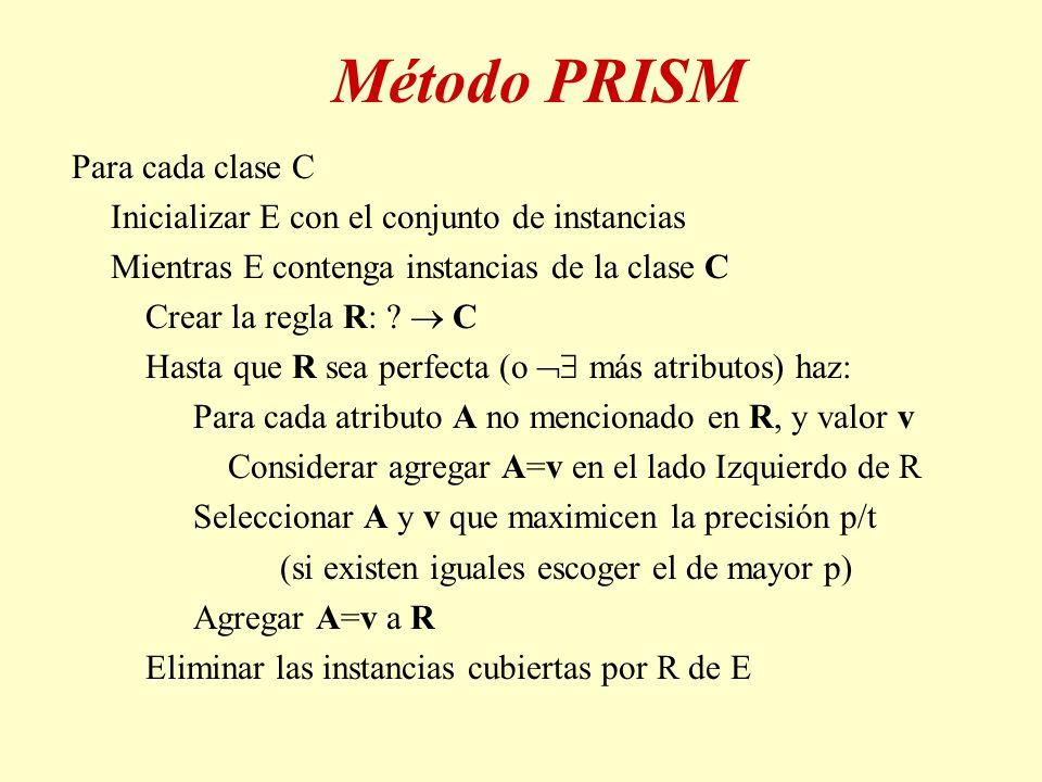 Método PRISM Para cada clase C Inicializar E con el conjunto de instancias Mientras E contenga instancias de la clase C Crear la regla R: .
