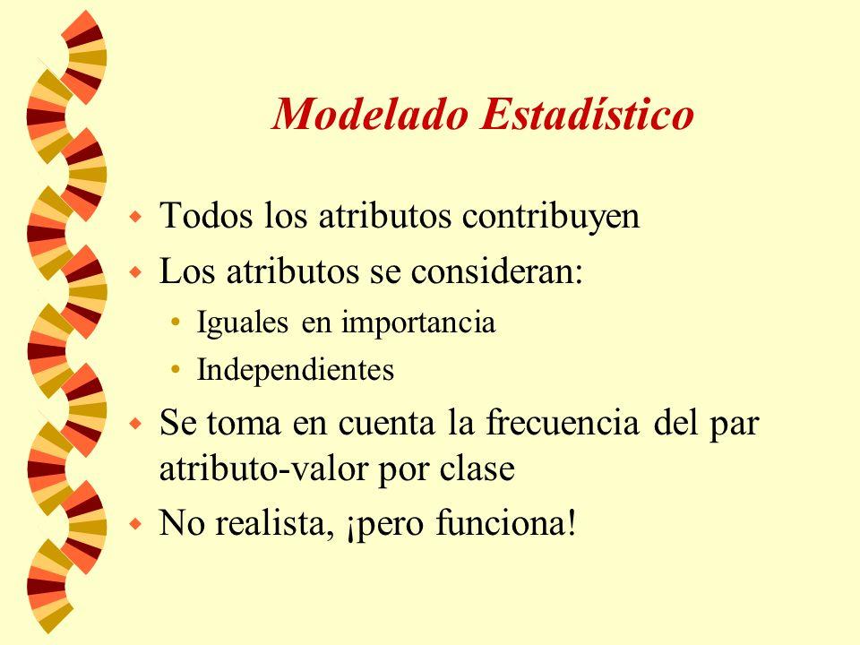 Modelado Estadístico w Todos los atributos contribuyen w Los atributos se consideran: Iguales en importancia Independientes w Se toma en cuenta la frecuencia del par atributo-valor por clase w No realista, ¡pero funciona!