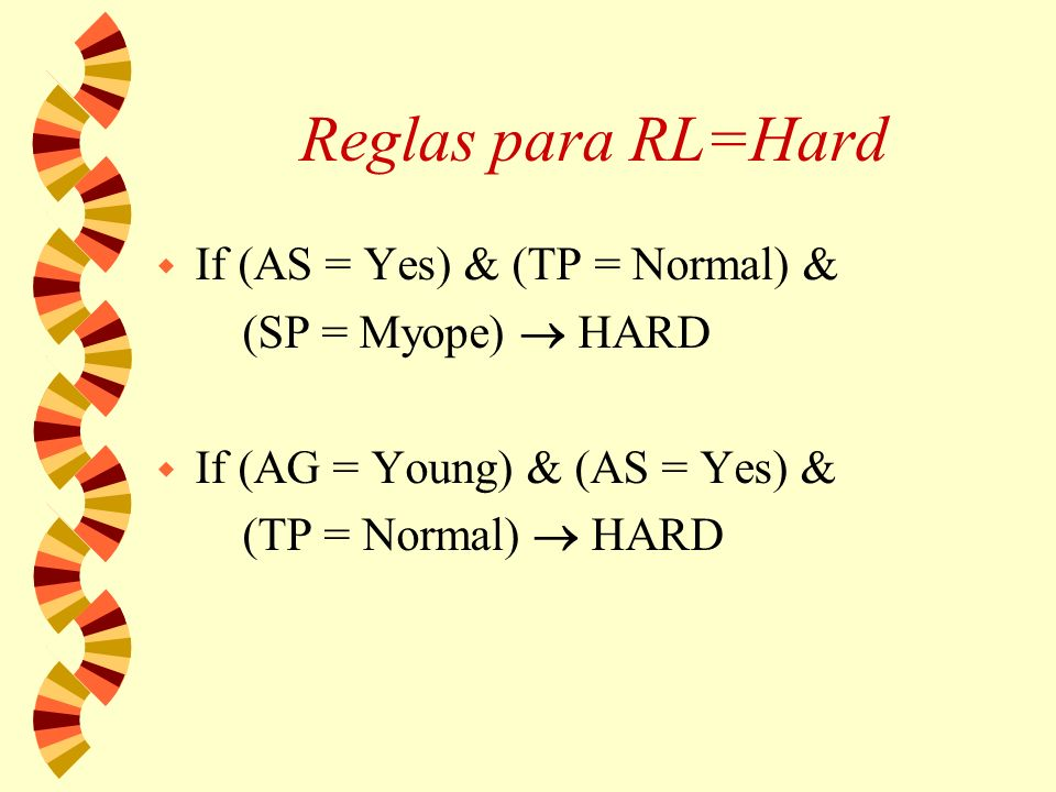 Reglas para RL=Hard w If (AS = Yes) & (TP = Normal) & (SP = Myope) HARD w If (AG = Young) & (AS = Yes) & (TP = Normal) HARD
