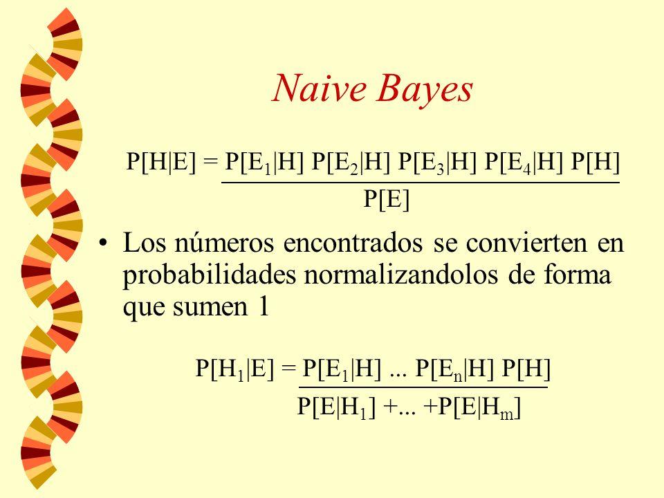 Naive Bayes P[H|E] = P[E 1 |H] P[E 2 |H] P[E 3 |H] P[E 4 |H] P[H] P[E] Los números encontrados se convierten en probabilidades normalizandolos de forma que sumen 1 P[H 1 |E] = P[E 1 |H]...