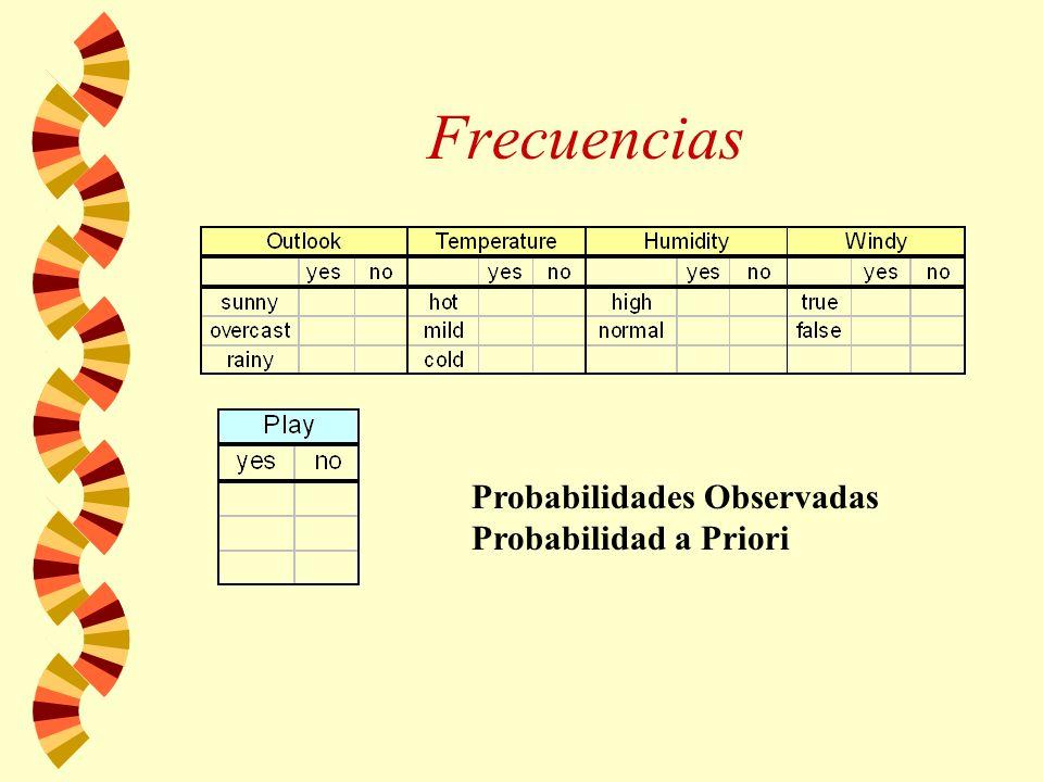 Frecuencias Probabilidades Observadas Probabilidad a Priori