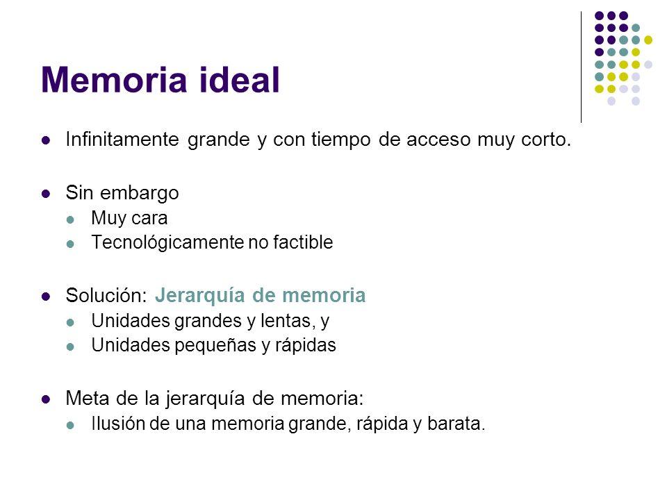 Memoria ideal Infinitamente grande y con tiempo de acceso muy corto. Sin embargo Muy cara Tecnológicamente no factible Solución: Jerarquía de memoria