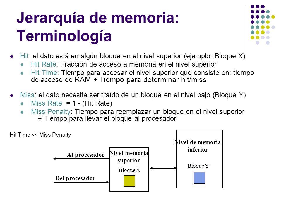 Jerarquía de memoria: Terminología Hit: el dato está en algún bloque en el nivel superior (ejemplo: Bloque X) Hit Rate: Fracción de acceso a memoria e