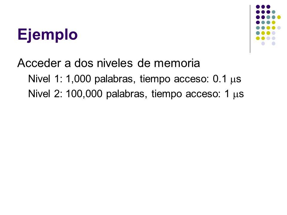 Ejemplo Acceder a dos niveles de memoria Nivel 1: 1,000 palabras, tiempo acceso: 0.1 s Nivel 2: 100,000 palabras, tiempo acceso: 1 s