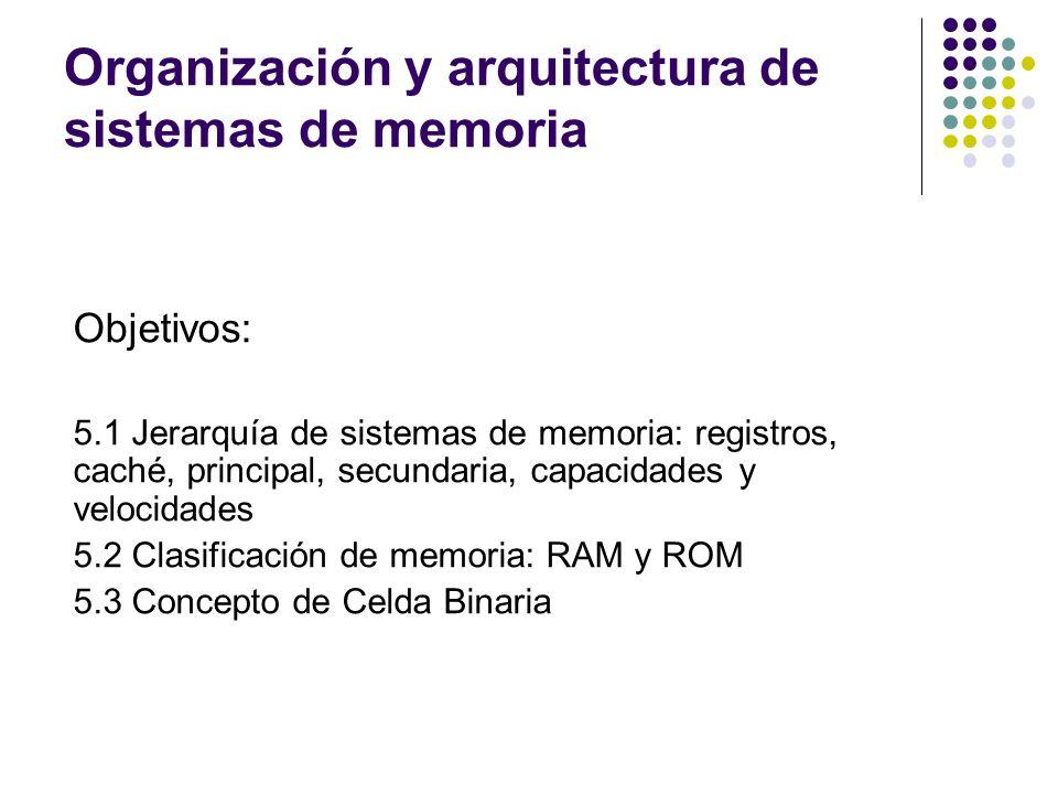 Organización y arquitectura de sistemas de memoria Objetivos: 5.1 Jerarquía de sistemas de memoria: registros, caché, principal, secundaria, capacidad