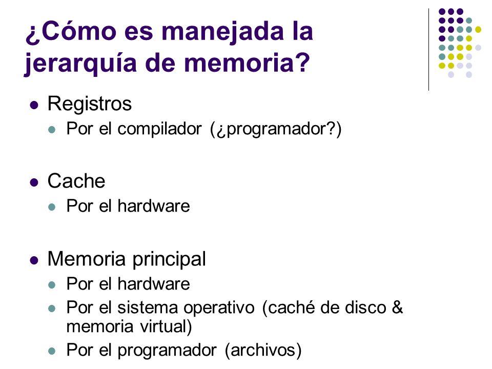 ¿Cómo es manejada la jerarquía de memoria? Registros Por el compilador (¿programador?) Cache Por el hardware Memoria principal Por el hardware Por el