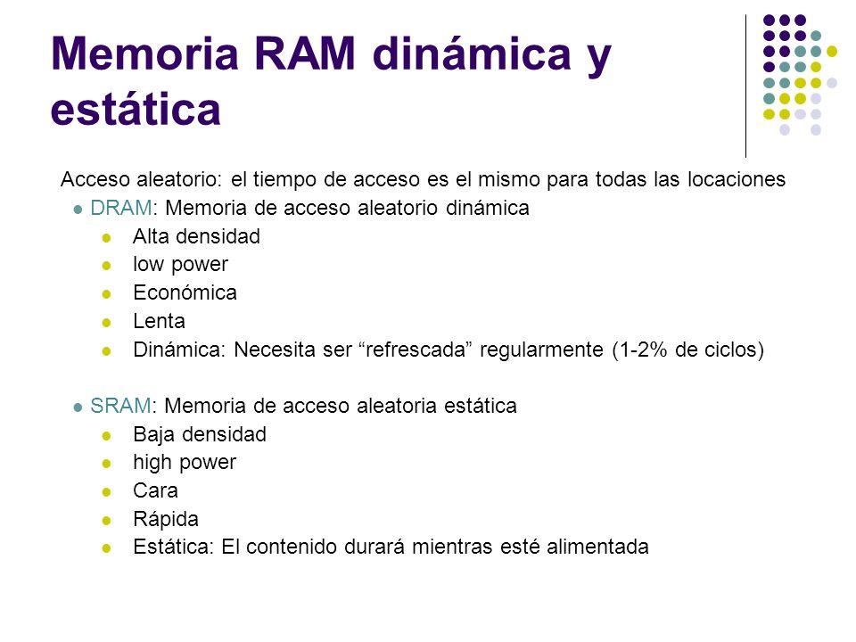 Memoria RAM dinámica y estática Acceso aleatorio: el tiempo de acceso es el mismo para todas las locaciones DRAM: Memoria de acceso aleatorio dinámica