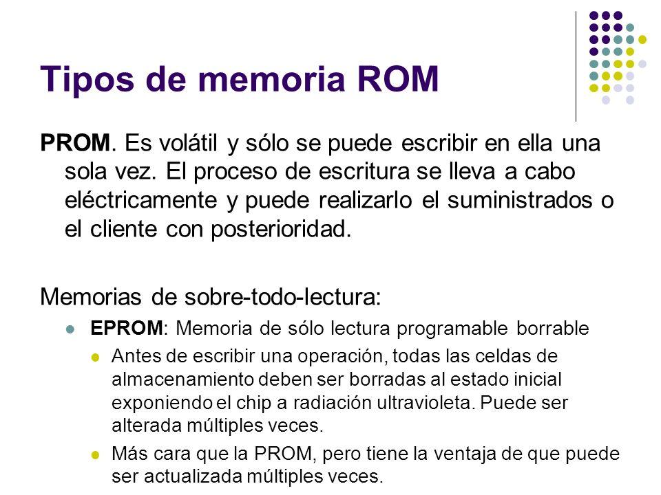 Tipos de memoria ROM PROM. Es volátil y sólo se puede escribir en ella una sola vez. El proceso de escritura se lleva a cabo eléctricamente y puede re