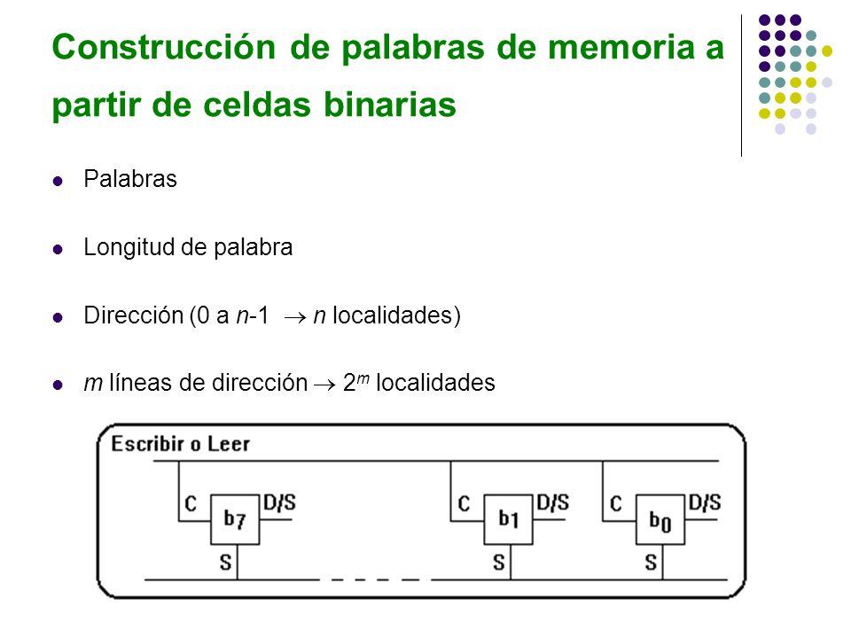 Construcción de palabras de memoria a partir de celdas binarias Palabras Longitud de palabra Dirección (0 a n-1 n localidades) m líneas de dirección 2