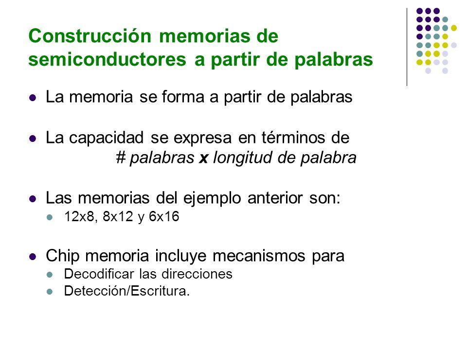 Construcción memorias de semiconductores a partir de palabras La memoria se forma a partir de palabras La capacidad se expresa en términos de # palabr