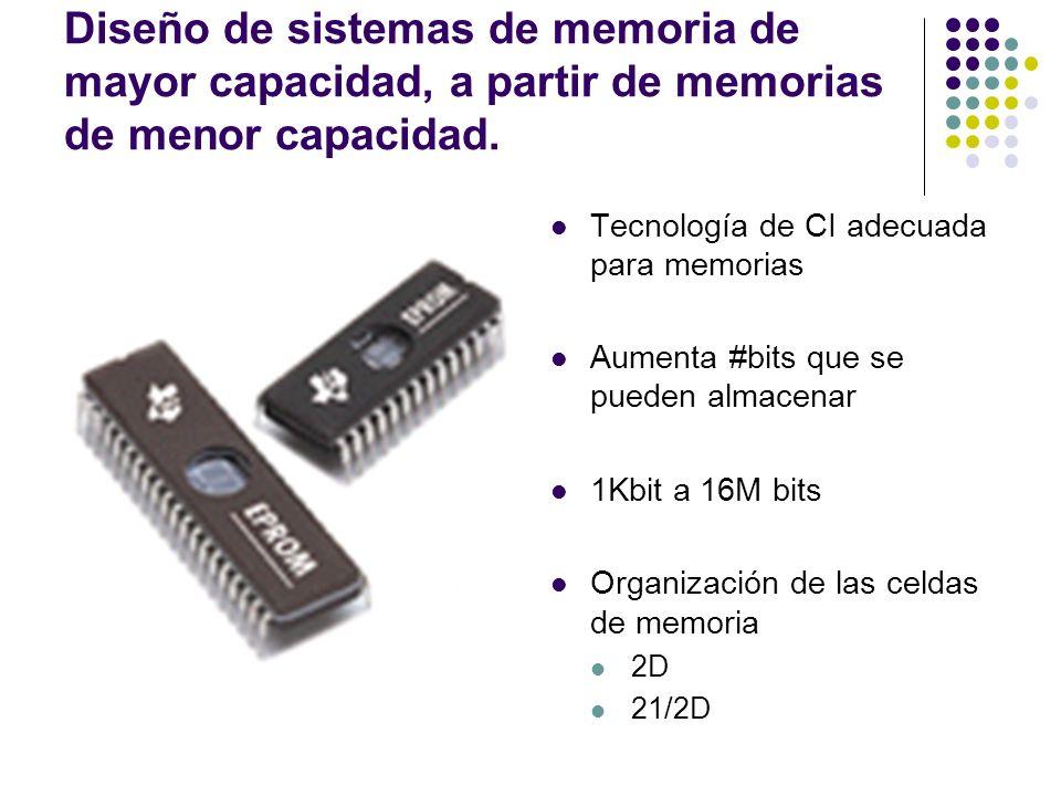 Diseño de sistemas de memoria de mayor capacidad, a partir de memorias de menor capacidad. Tecnología de CI adecuada para memorias Aumenta #bits que s