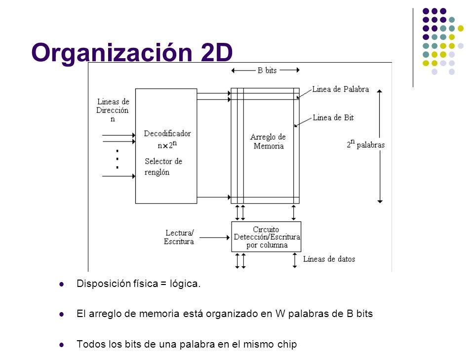 Organización 2D Disposición física = lógica. El arreglo de memoria está organizado en W palabras de B bits Todos los bits de una palabra en el mismo c