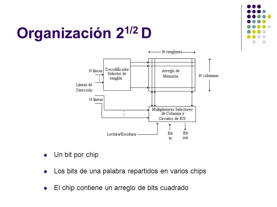 Organización 2 1/2 D Un bit por chip Los bits de una palabra repartidos en varios chips El chip contiene un arreglo de bits cuadrado