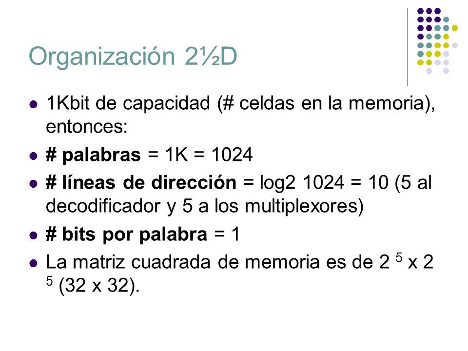 Organización 2½D 1Kbit de capacidad (# celdas en la memoria), entonces: # palabras = 1K = 1024 # líneas de dirección = log2 1024 = 10 (5 al decodifica