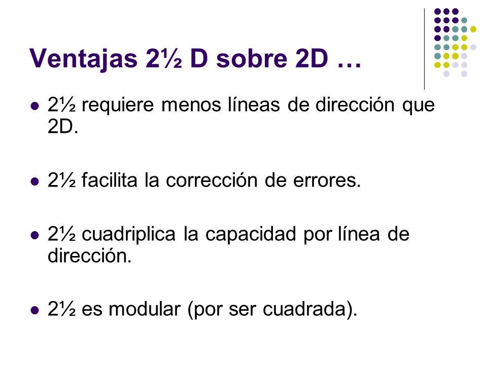 Ventajas 2½ D sobre 2D … 2½ requiere menos líneas de dirección que 2D. 2½ facilita la corrección de errores. 2½ cuadriplica la capacidad por línea de