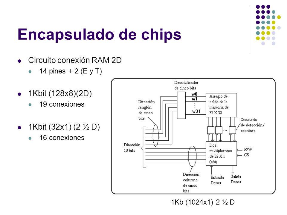 Encapsulado de chips Circuito conexión RAM 2D 14 pines + 2 (E y T) 1Kbit (128x8)(2D) 19 conexiones 1Kbit (32x1) (2 ½ D) 16 conexiones 1Kb (1024x1) 2 ½