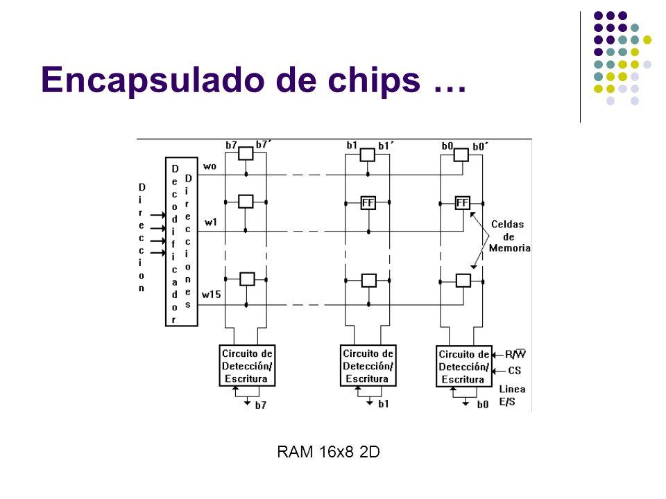 Encapsulado de chips … RAM 16x8 2D