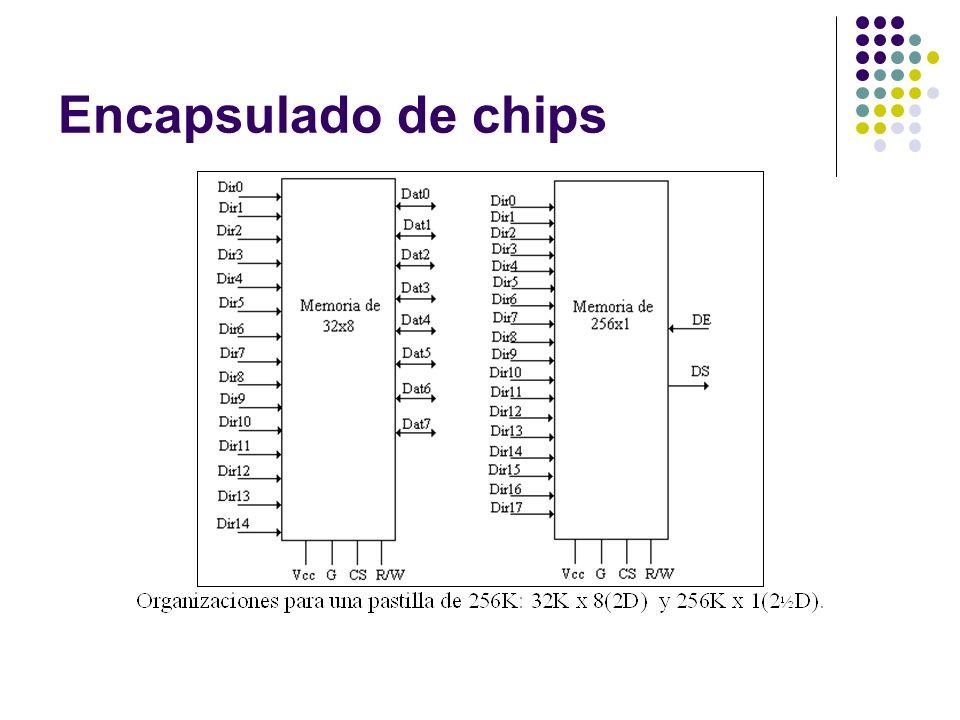 Encapsulado de chips