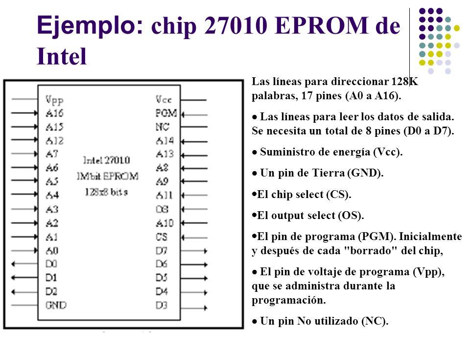 Ejemplo: chip 27010 EPROM de Intel Las líneas para direccionar 128K palabras, 17 pines (A0 a A16). Las líneas para leer los datos de salida. Se necesi