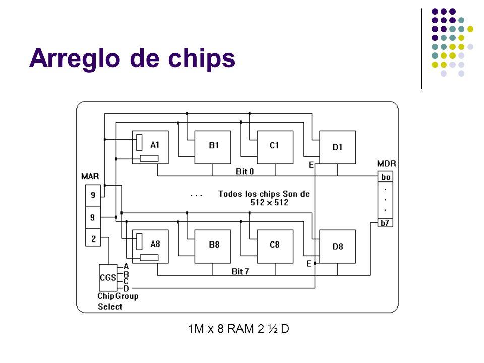Arreglo de chips 1M x 8 RAM 2 ½ D