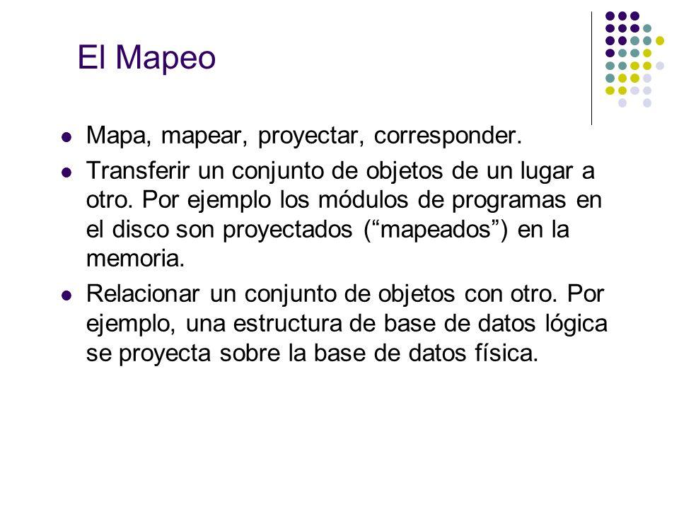El Mapeo Mapa, mapear, proyectar, corresponder. Transferir un conjunto de objetos de un lugar a otro. Por ejemplo los módulos de programas en el disco