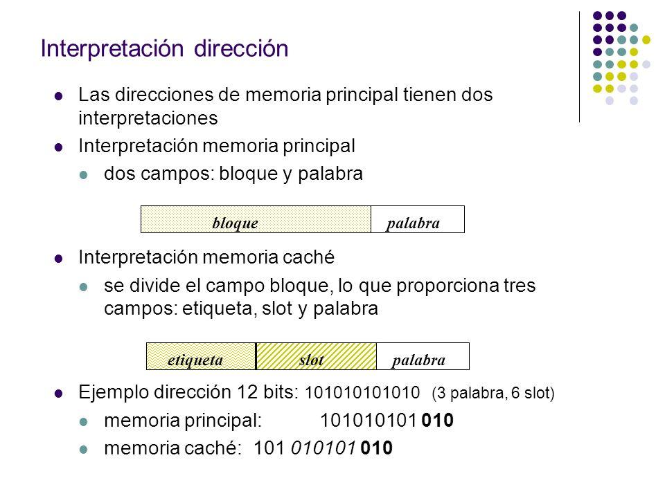 Interpretación dirección Las direcciones de memoria principal tienen dos interpretaciones Interpretación memoria principal dos campos: bloque y palabr